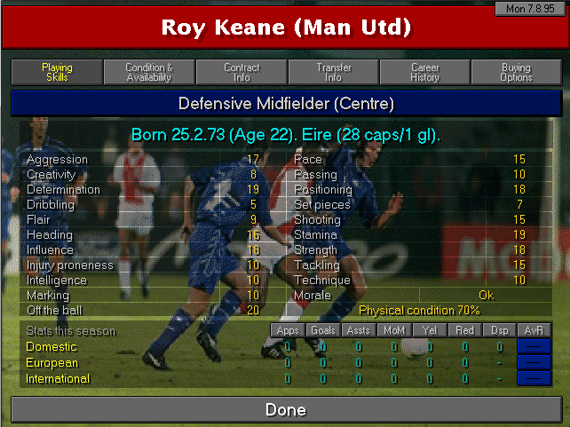 roy keane 95-96